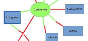 Atelier d'autoréparation et gravage bicycode® @ villovelo