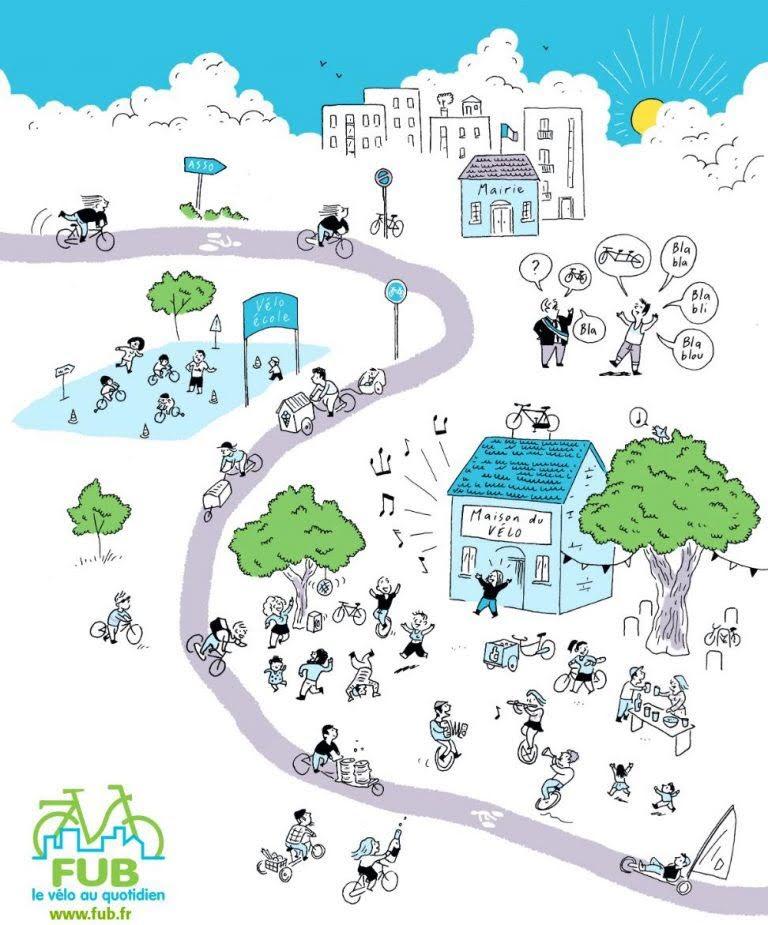 Ce que les candidats nous ont dit sur leurs programmes autour du vélo et des mobilités actives !